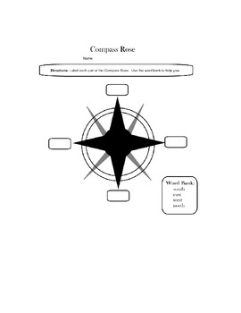 Compass Rose - Maps