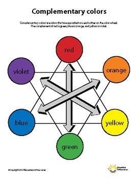 Complementary colors Handout Elements of Art Principles of