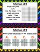 Complete Bundle of Math Stations & Task Cards