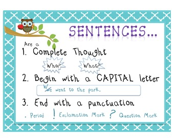 Complete Sentence Anchor Chart