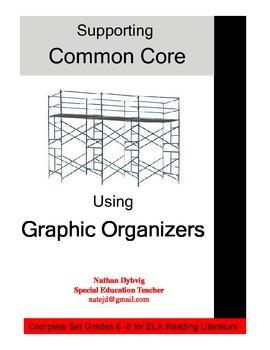 COMPLETE SET Common Core Graphic Organizer Grades 6 to 8 E