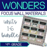 Complete Wonders Focus Wall Materials {4th Grade}