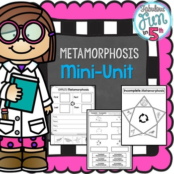 Complete and Incomplete Metamorphosis Mini-Unit