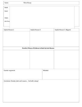 Complete template for argumentative essays