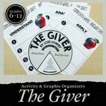 Complexity Wheel: The Giver