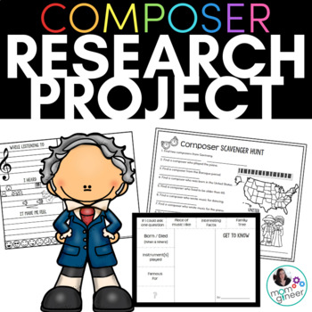 Composers Research Project