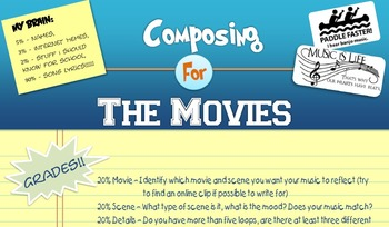 Composing for the Movies