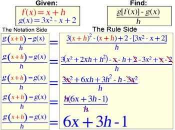 Composite Functions, An Intro and 4 Assignments for SMART