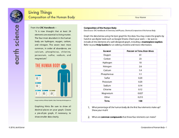 Composition of Living Things -- Human Body