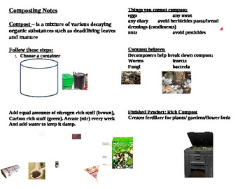 Composting notes