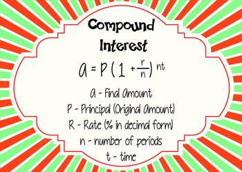 Compound Interest Formula Sheet