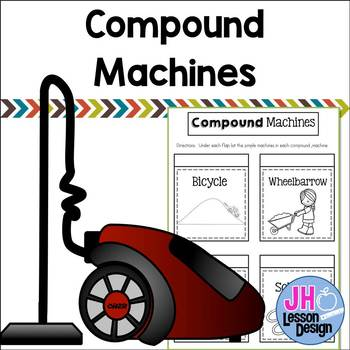 Compound Machines Interactive Notebook Foldable