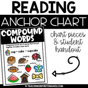Compound Words Reading Anchor Chart