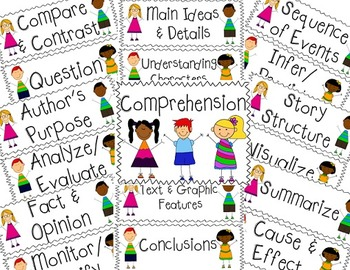Comprehension Anchor Posters for Focus Wall with Sub Headings
