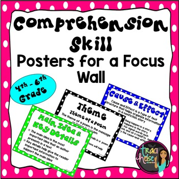 Comprehension Skill Posters for a Focus Wall
