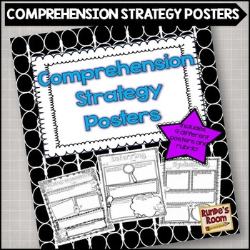 Comprehension Strategy Posters for Fiction Books
