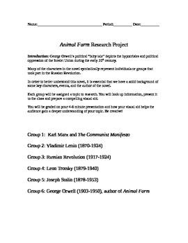 Comprehensive Animal farm Background Research Unit