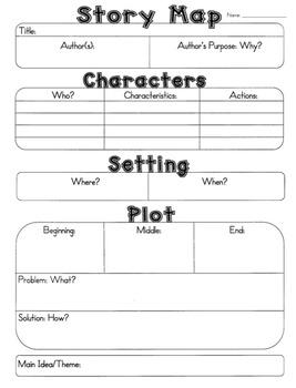 Comprehensive Story Map Basic Elements