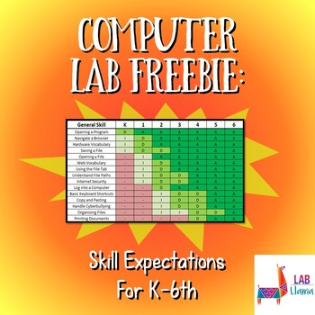 Computer Lab Data: Skill Expectations Freebie