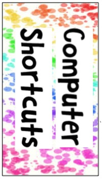 Computer Shortcut Posters