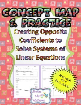 Concept Map & Practice - Creating Opposite Coefficients to
