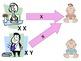 Conception Powerpoint for FCS Child Development