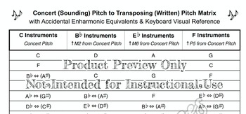 Concert Pitch to Transposing Pitch Key Matrix - Band & Mus