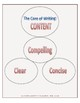Concise Concepts for Writing: My Student Wrote Something -