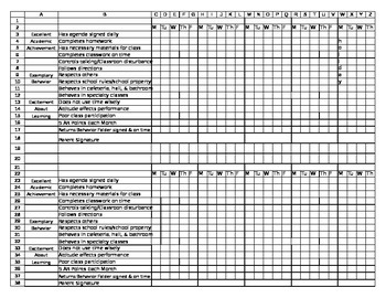 Conduct Sheet Template for Upper Grades