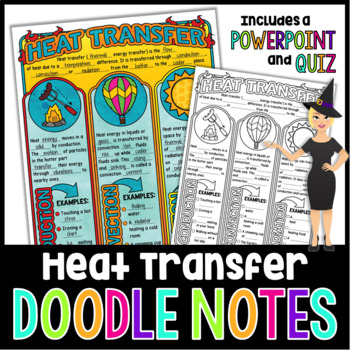Conduction, Convection, & Radiation Doodle Notes
