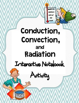 Conduction, Convection, & Radiation Interactive Notebook A