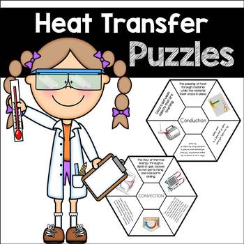 Heat-Conduction Convection Radiation Sorting Puzzles