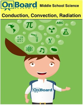 Conduction, Convection and Radiation-Interactive Lesson