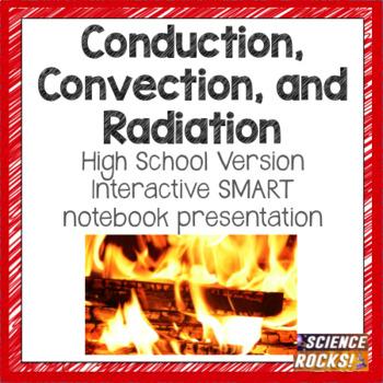 Conduction, convection, radiation SMART presentation (High