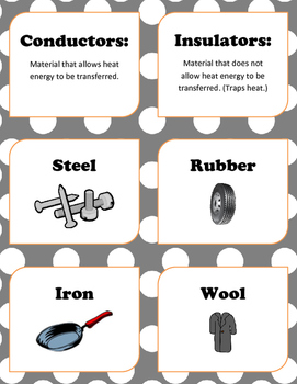 Thermal Conductors and Insulators Card Sort