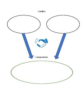 Conflict and Compromise Graphic Organizer