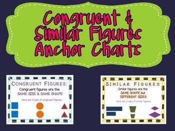 Congruent & Similar Figures Anchor Chart