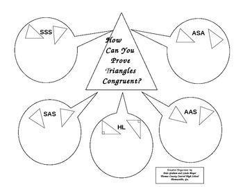Congruent Triangles Graphic Organizer