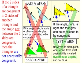 Congruent Triangles, 5 proofs, Study Guide + 8 Assignments