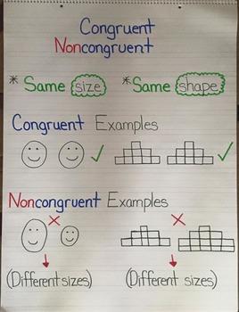 Congruent and Noncongruent