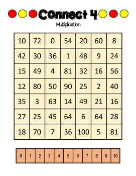 Connect 4 Chips - Multiplication