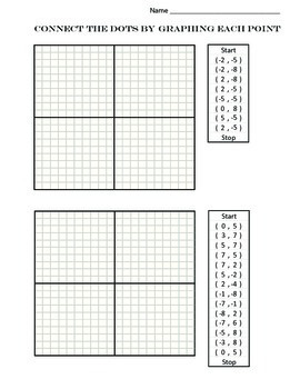 Connect the Dots by Graphing Points for Beginners