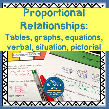 Connecting Representations: Table, Graph, Equation, Situat