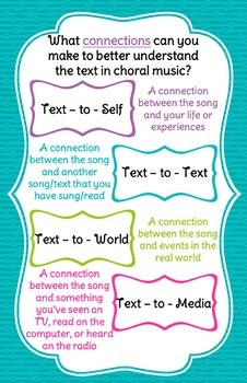 Connections in Choir (text-to-self, text-to-text, text-to-