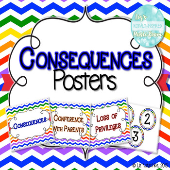 Consequences Posters in English: Chevron