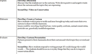 Conservation: 2 Day Lesson Plan