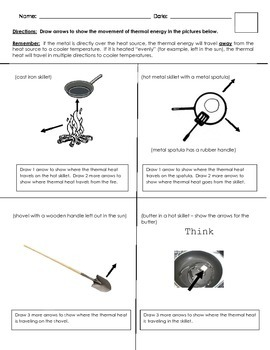 Conservation of Thermal Energy MOD