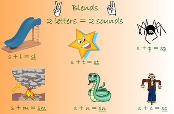 Consonant Blends-Introductions and Sorting Activities
