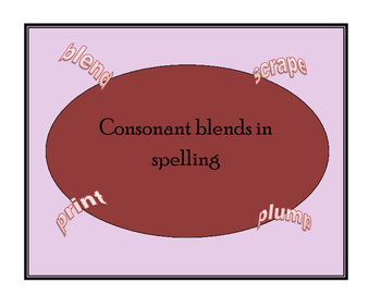 Consonant Blends Spelling Rules