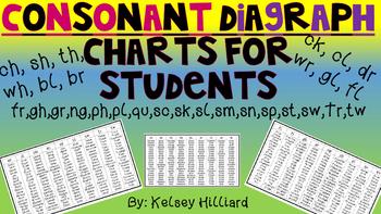 Consonant Diagraph Chart (29 different consonant blends) 6